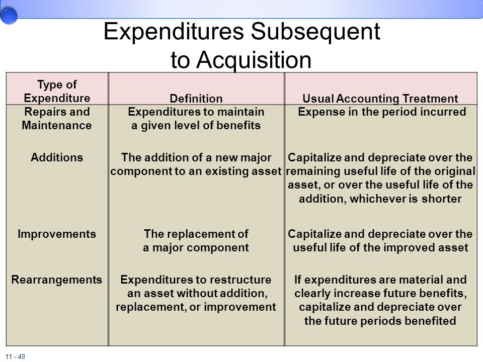 11 - 49 Type of ExpenditureDefinitionUsual Accounting Treatment Repairs and Maintenance Expenditures to maintain a given level of benefits Expense in