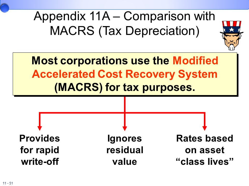 11 - 51 Ignores residual value Provides for rapid write-off Rates based on asset class lives Most corporations use the Modified Accelerated Cost Recov
