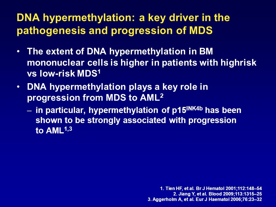 DNA hypermethylation: a key driver in the pathogenesis and progression of MDS The extent of DNA hypermethylation in BM mononuclear cells is higher in patients with high­risk vs low-risk MDS 1 DNA hypermethylation plays a key role in progression from MDS to AML 2 –in particular, hypermethylation of p15 INK4b has been shown to be strongly associated with progression to AML 1,3 1.