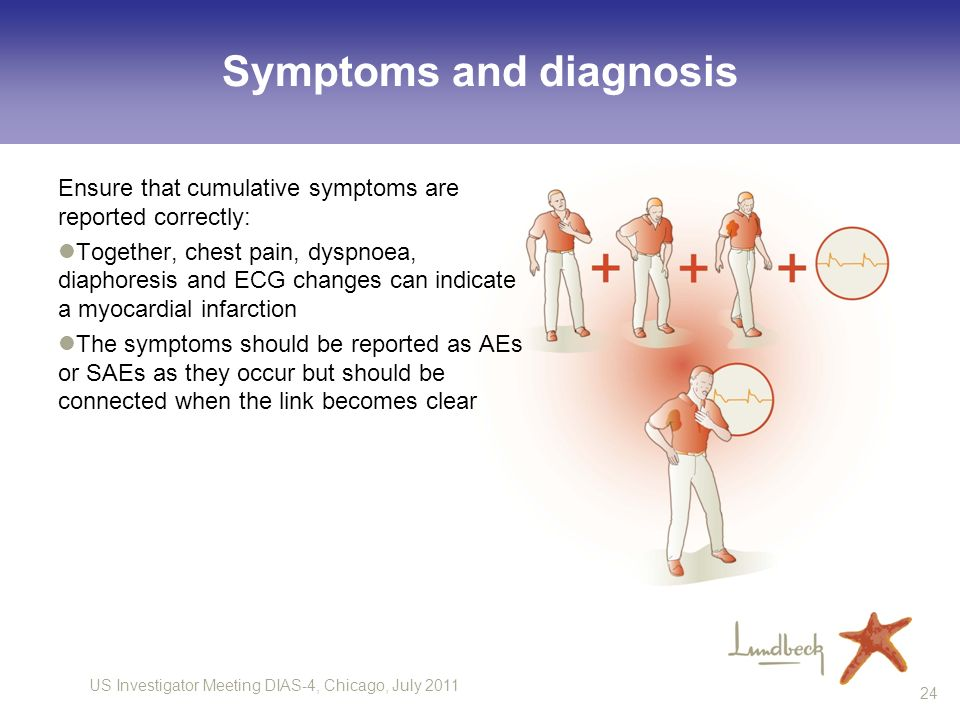 US Investigator Meeting DIAS-4, Chicago, July 2011 24 Symptoms and diagnosis Ensure that cumulative symptoms are reported correctly: Together, chest p