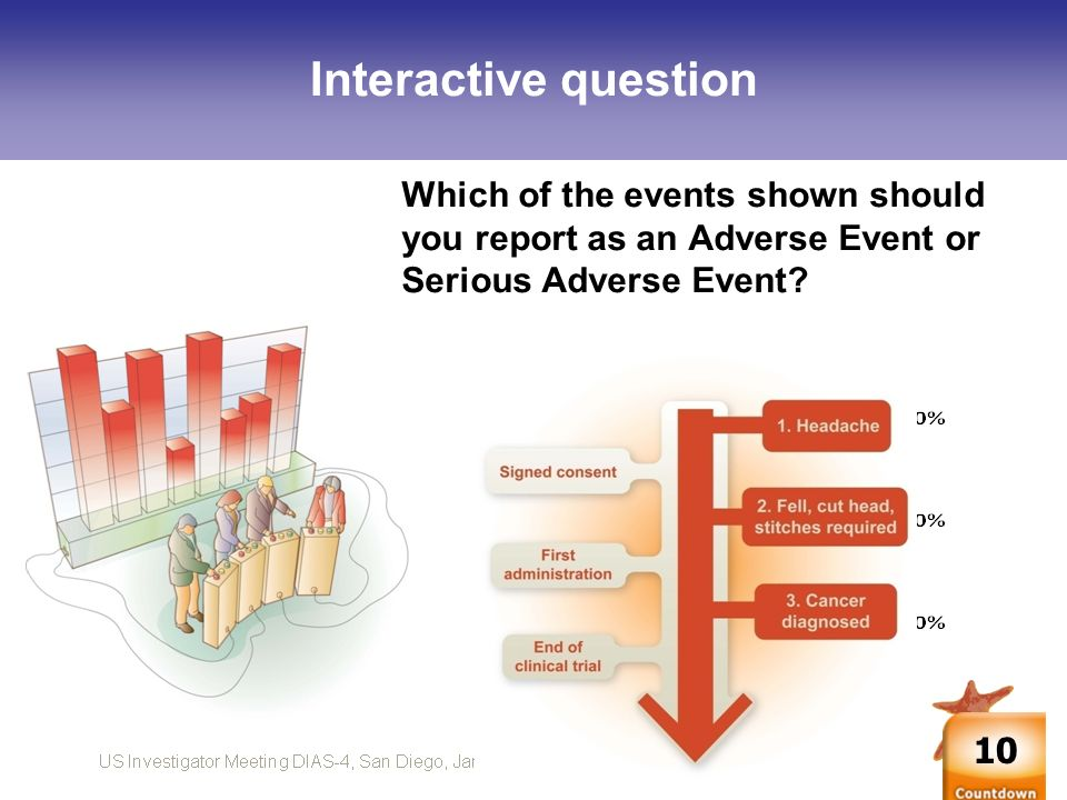 Which of the events shown should you report as an Adverse Event or Serious Adverse Event? 14 Interactive question 1.Headache 2.Fall, cut head, stitche