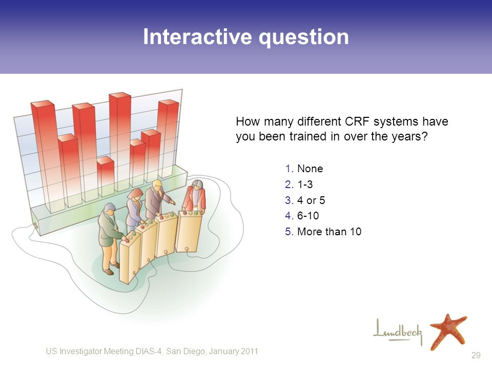 US Investigator Meeting DIAS-4, San Diego, January 2011 29 Interactive question How many different CRF systems have you been trained in over the years