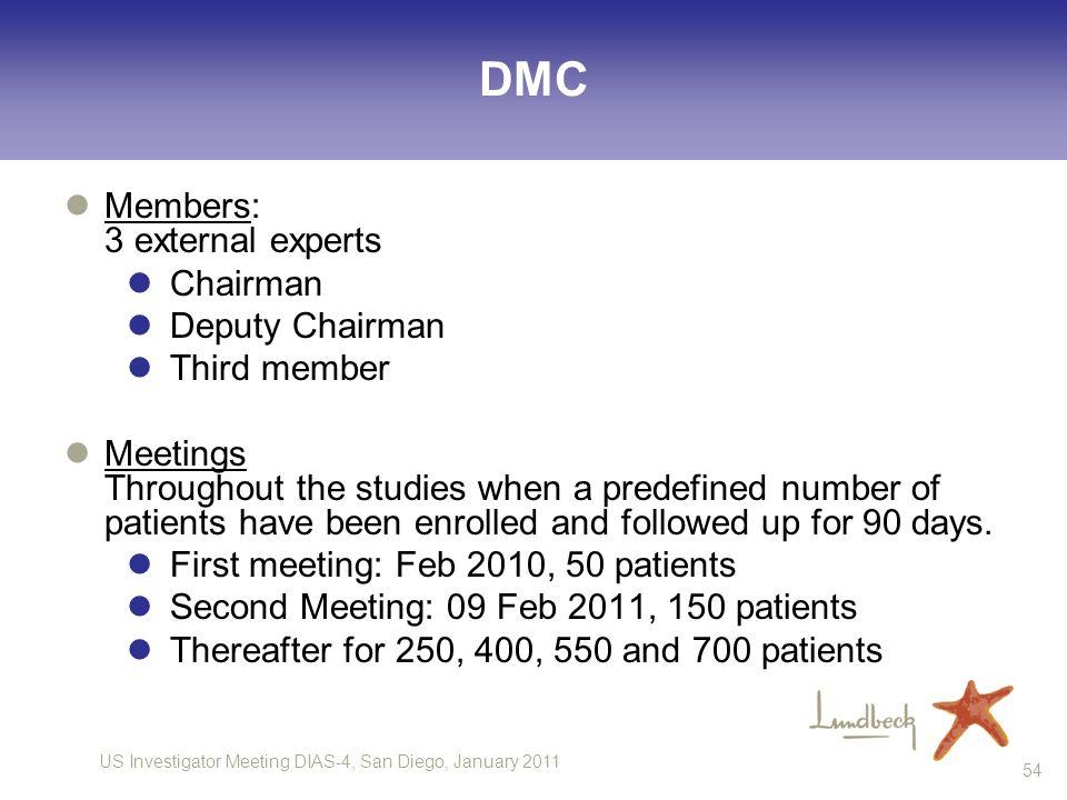 US Investigator Meeting DIAS-4, San Diego, January 2011 54 DMC Members: 3 external experts Chairman Deputy Chairman Third member Meetings Throughout t