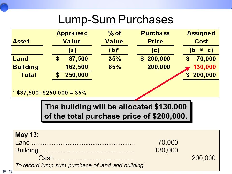 10 - 13 The building will be allocated $130,000 of the total purchase price of $200,000. The building will be allocated $130,000 of the total purchase