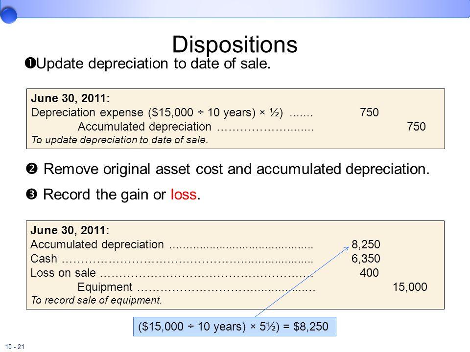 10 - 21 Update depreciation to date of sale. Dispositions June 30, 2011: Depreciation expense ($15,000 ÷ 10 years) × ½).......750 Accumulated deprecia