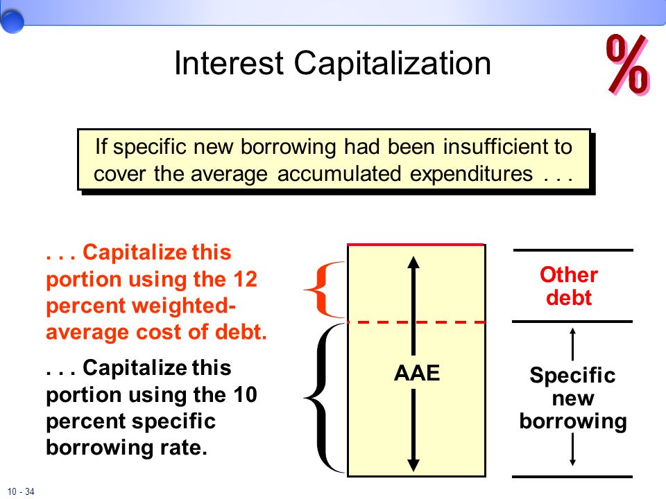 10 - 34 If specific new borrowing had been insufficient to cover the average accumulated expenditures... Specific new borrowing AAE... Capitalize this
