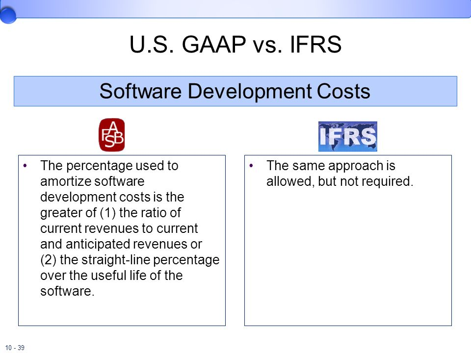 10 - 39 U.S. GAAP vs. IFRS The percentage used to amortize software development costs is the greater of (1) the ratio of current revenues to current a