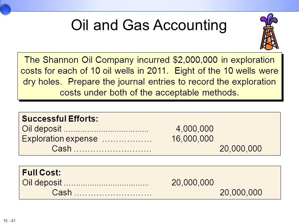 10 - 41 The Shannon Oil Company incurred $2,000,000 in exploration costs for each of 10 oil wells in 2011. Eight of the 10 wells were dry holes. Prepa