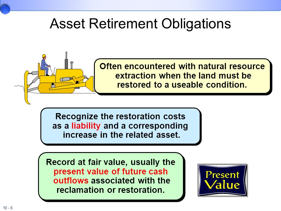 10 - 6 Asset Retirement Obligations Recognize the restoration costs as a liability and a corresponding increase in the related asset. Record at fair v