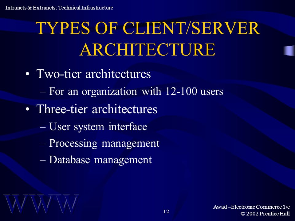 Awad –Electronic Commerce 1/e © 2002 Prentice Hall 12 TYPES OF CLIENT/SERVER ARCHITECTURE Two-tier architectures –For an organization with users Three-tier architectures –User system interface –Processing management –Database management Intranets & Extranets: Technical Infrastructure
