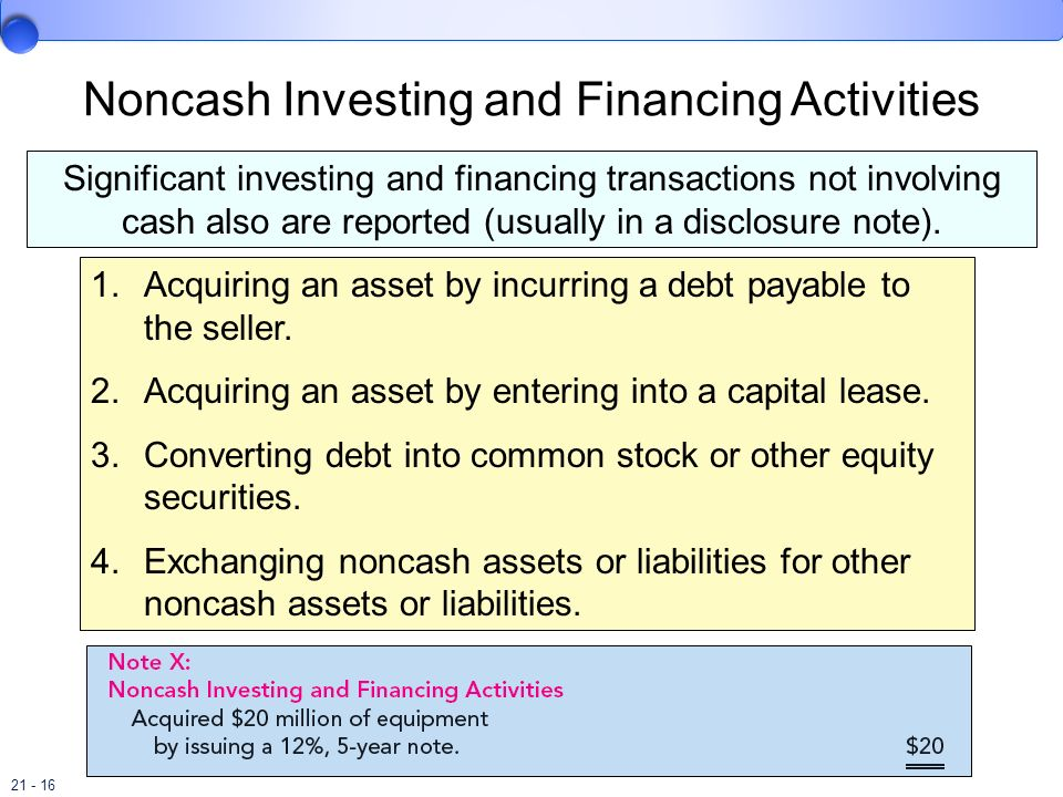 21 - 16 Noncash Investing and Financing Activities Significant investing and financing transactions not involving cash also are reported (usually in a