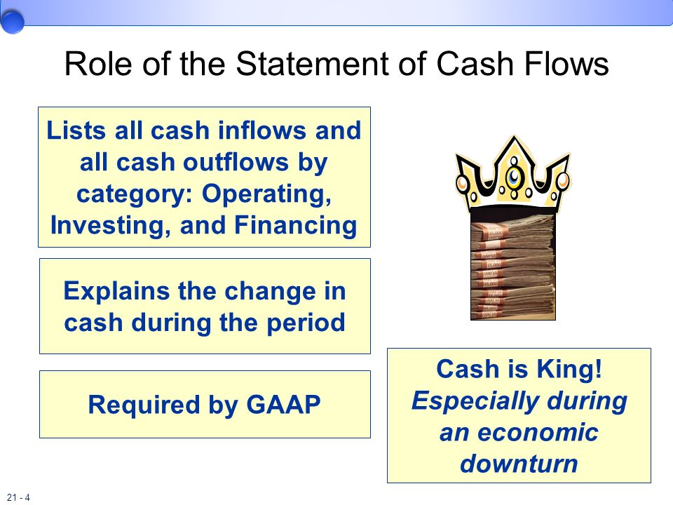 21 - 4 Role of the Statement of Cash Flows Lists all cash inflows and all cash outflows by category: Operating, Investing, and Financing Explains the