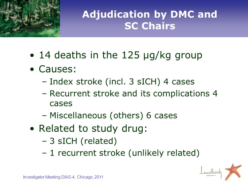 Investigator Meeting DIAS-4, Chicago, 2011 Adjudication by DMC and SC Chairs 14 deaths in the 125 µg/kg group Causes: –Index stroke (incl. 3 sICH) 4 c