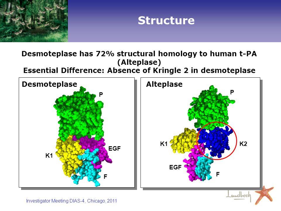 Investigator Meeting DIAS-4, Chicago, 2011 Structure AlteplaseDesmoteplase Desmoteplase has 72% structural homology to human t-PA (Alteplase) Essentia