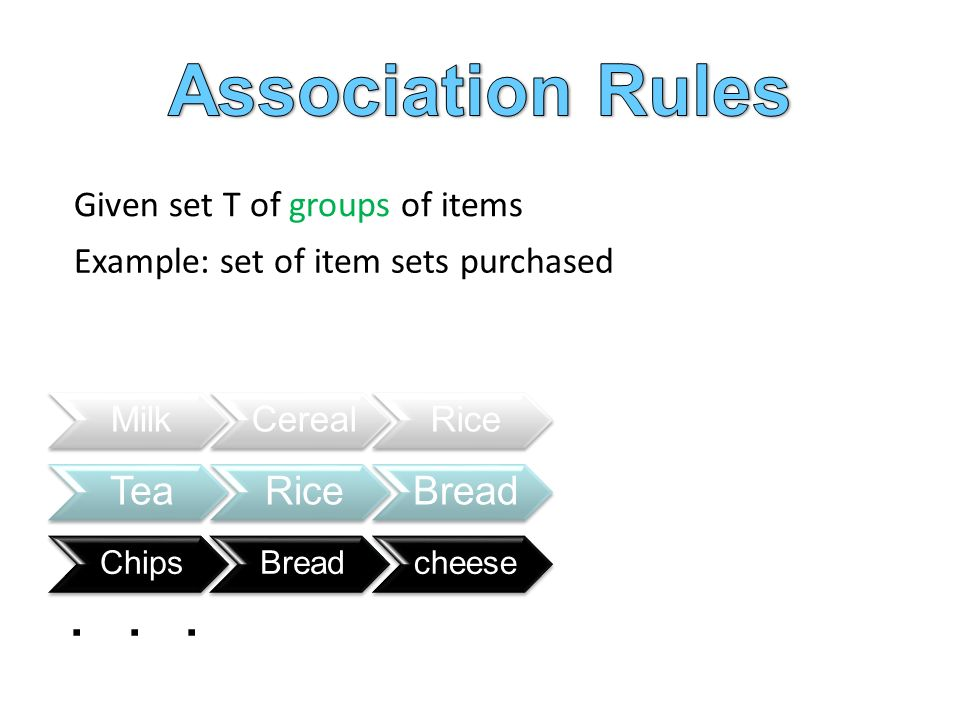 Given set T of groups of items Example: set of item sets purchased MilkCerealRice TeaRiceBread ChipsBreadcheese......