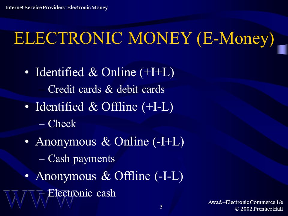 Awad –Electronic Commerce 1/e © 2002 Prentice Hall 5 ELECTRONIC MONEY (E-Money) Identified & Online (+I+L) –Credit cards & debit cards Identified & Of