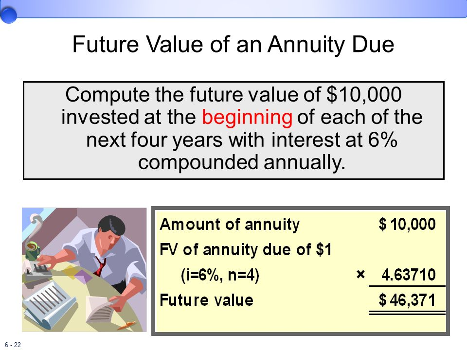 6 - 22 Future Value of an Annuity Due Compute the future value of $10,000 invested at the beginning of each of the next four years with interest at 6%