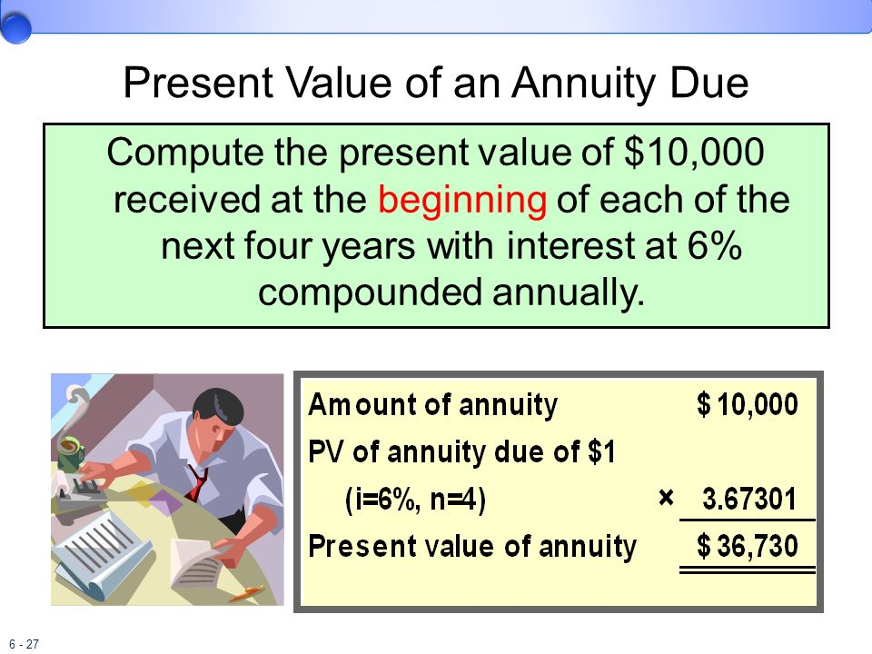 6 - 27 Present Value of an Annuity Due Compute the present value of $10,000 received at the beginning of each of the next four years with interest at
