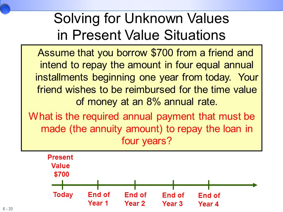 6 - 33 Solving for Unknown Values in Present Value Situations Assume that you borrow $700 from a friend and intend to repay the amount in four equal a