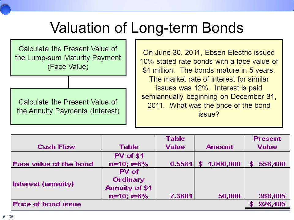 6 - 36 Valuation of Long-term Bonds Calculate the Present Value of the Lump-sum Maturity Payment (Face Value) Calculate the Present Value of the Annui