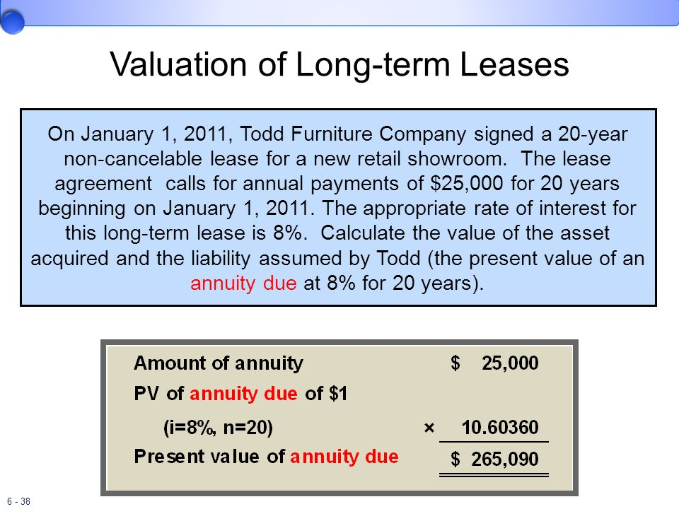 6 - 38 Valuation of Long-term Leases On January 1, 2011, Todd Furniture Company signed a 20-year non-cancelable lease for a new retail showroom. The l