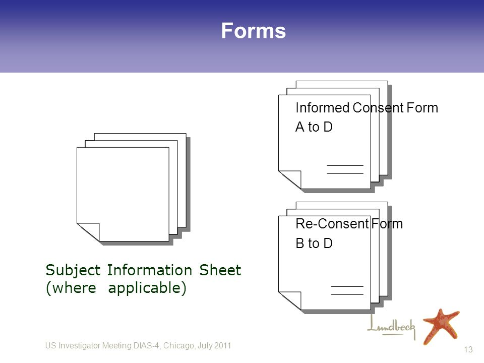 US Investigator Meeting DIAS-4, Chicago, July 2011 13 Forms Informed Consent Form A to D Re-Consent Form B to D Subject Information Sheet (where applicable)