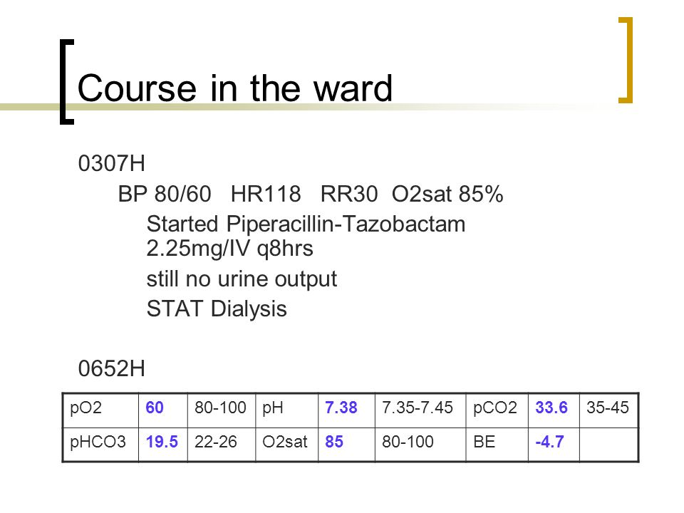Course in the ward 0307H BP 80/60 HR118 RR30 O2sat 85% Started Piperacillin-Tazobactam 2.25mg/IV q8hrs still no urine output STAT Dialysis 0652H pO260