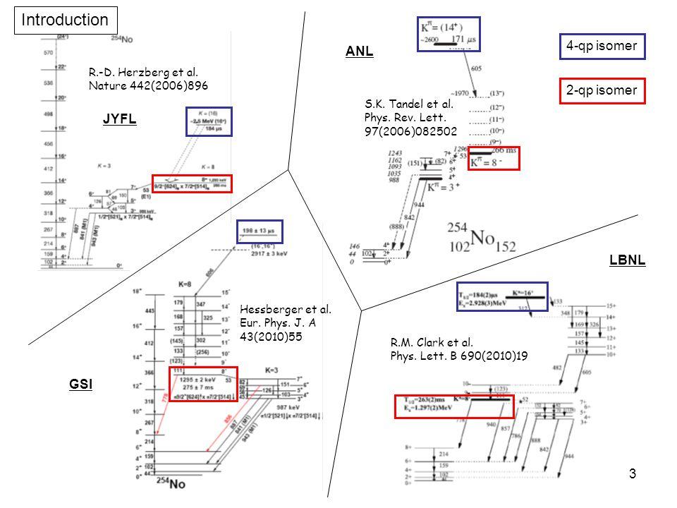 3 R.-D. Herzberg et al. Nature 442(2006)896 S.K.