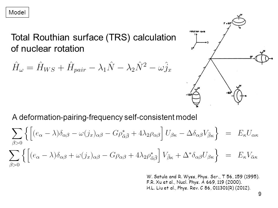 9 Model Total Routhian surface (TRS) calculation of nuclear rotation A deformation-pairing-frequency self-consistent model W.