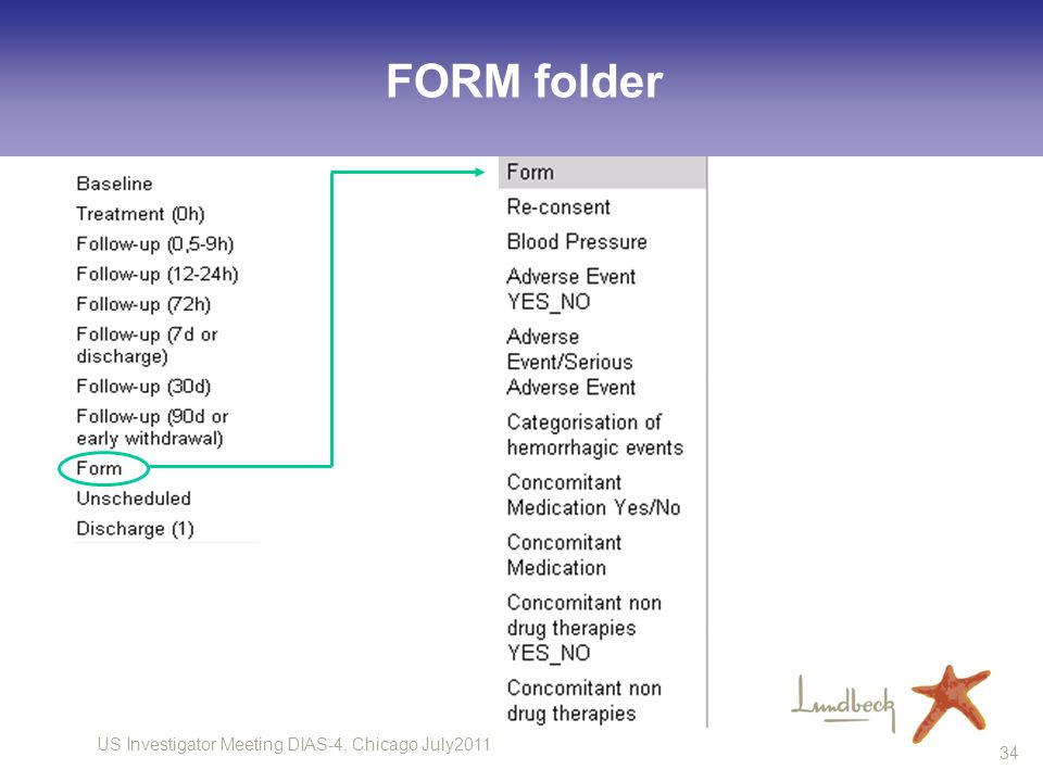 US Investigator Meeting DIAS-4, Chicago July2011 34 FORM folder