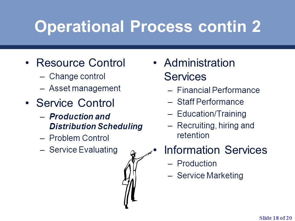 Slide 18 of 20 Operational Process contin 2 Resource Control –Change control –Asset management Service Control –Production and Distribution Scheduling –Problem Control –Service Evaluating Administration Services –Financial Performance –Staff Performance –Education/Training –Recruiting, hiring and retention Information Services –Production –Service Marketing
