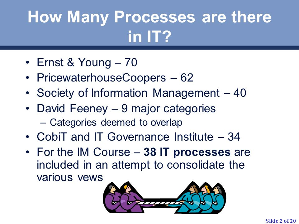 Slide 2 of 20 How Many Processes are there in IT.