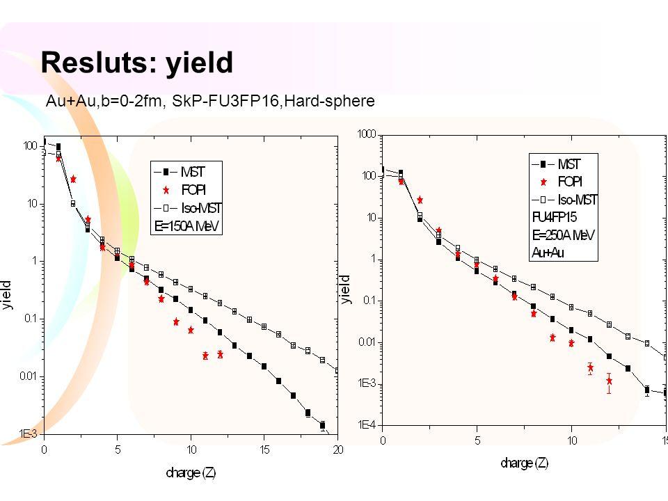 Resluts: yield Au+Au,b=0-2fm, SkP-FU3FP16,Hard-sphere