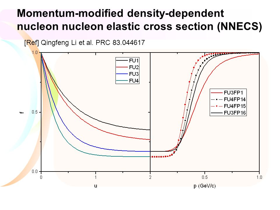 Momentum-modified density-dependent nucleon nucleon elastic cross section (NNECS) [Ref] Qingfeng Li et al.