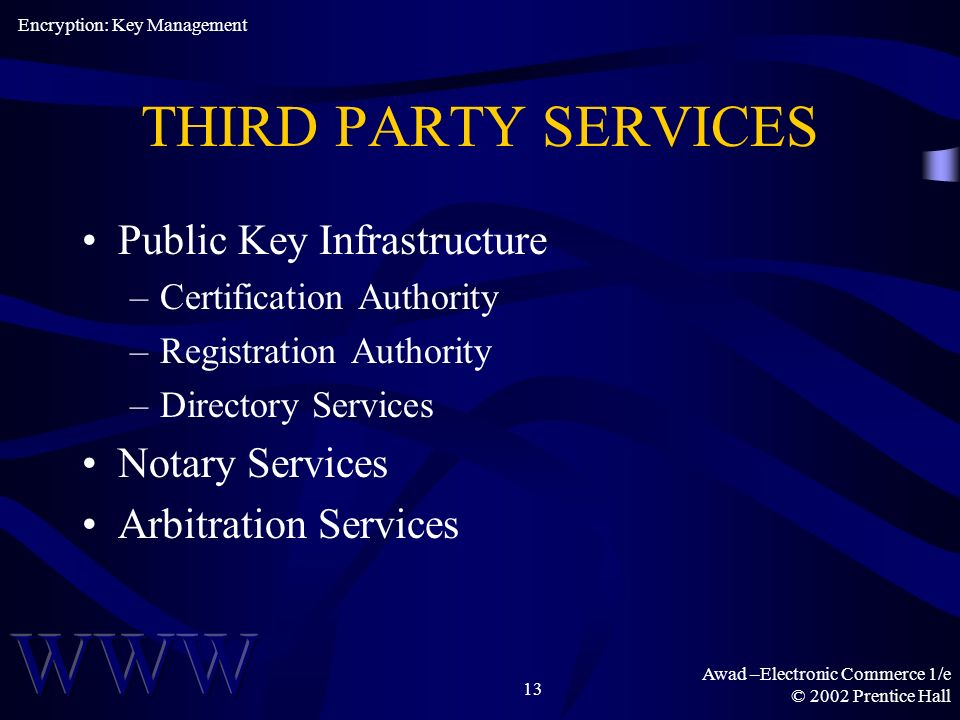 Awad –Electronic Commerce 1/e © 2002 Prentice Hall 13 THIRD PARTY SERVICES Public Key Infrastructure –Certification Authority –Registration Authority –Directory Services Notary Services Arbitration Services Encryption: Key Management