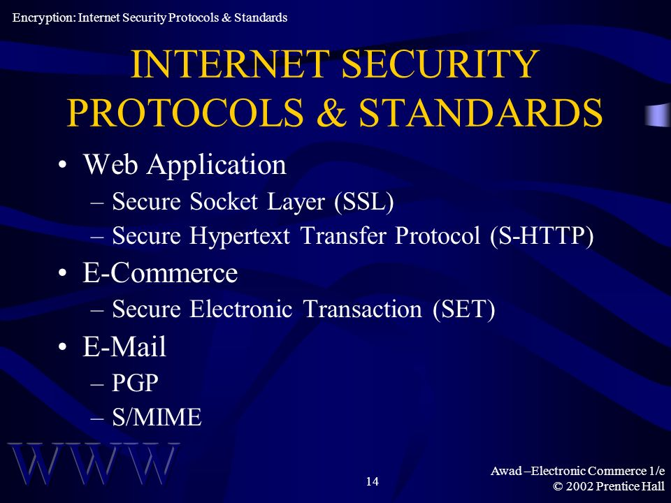 Awad –Electronic Commerce 1/e © 2002 Prentice Hall 14 INTERNET SECURITY PROTOCOLS & STANDARDS Web Application –Secure Socket Layer (SSL) –Secure Hypertext Transfer Protocol (S-HTTP) E-Commerce –Secure Electronic Transaction (SET) E-Mail –PGP –S/MIME Encryption: Internet Security Protocols & Standards