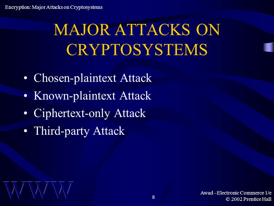 Awad –Electronic Commerce 1/e © 2002 Prentice Hall 8 MAJOR ATTACKS ON CRYPTOSYSTEMS Chosen-plaintext Attack Known-plaintext Attack Ciphertext-only Attack Third-party Attack Encryption: Major Attacks on Cryptosystems
