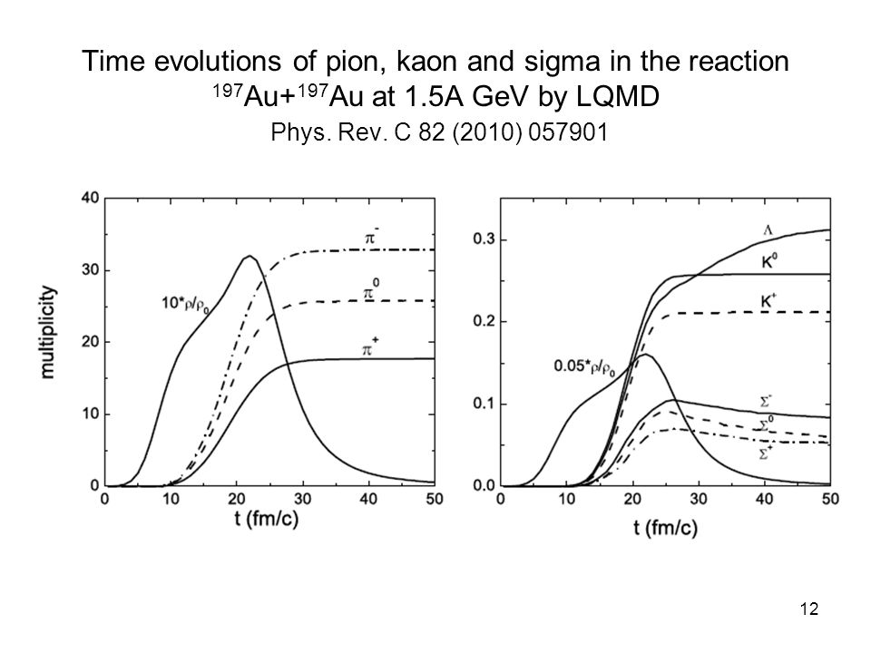Time evolutions of pion, kaon and sigma in the reaction 197 Au+ 197 Au at 1.5A GeV by LQMD Phys.