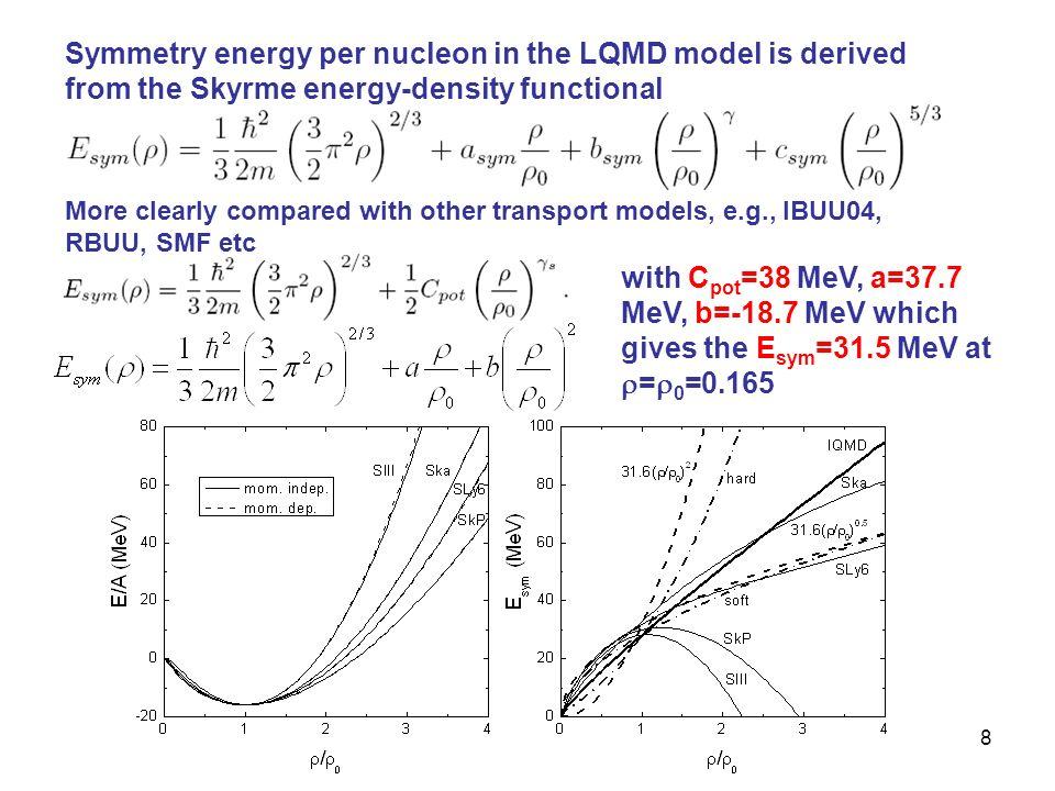 19 LQMD: Phys. Lett. B 683 (2010) 140 IBUU04: PRL102(2009)062502