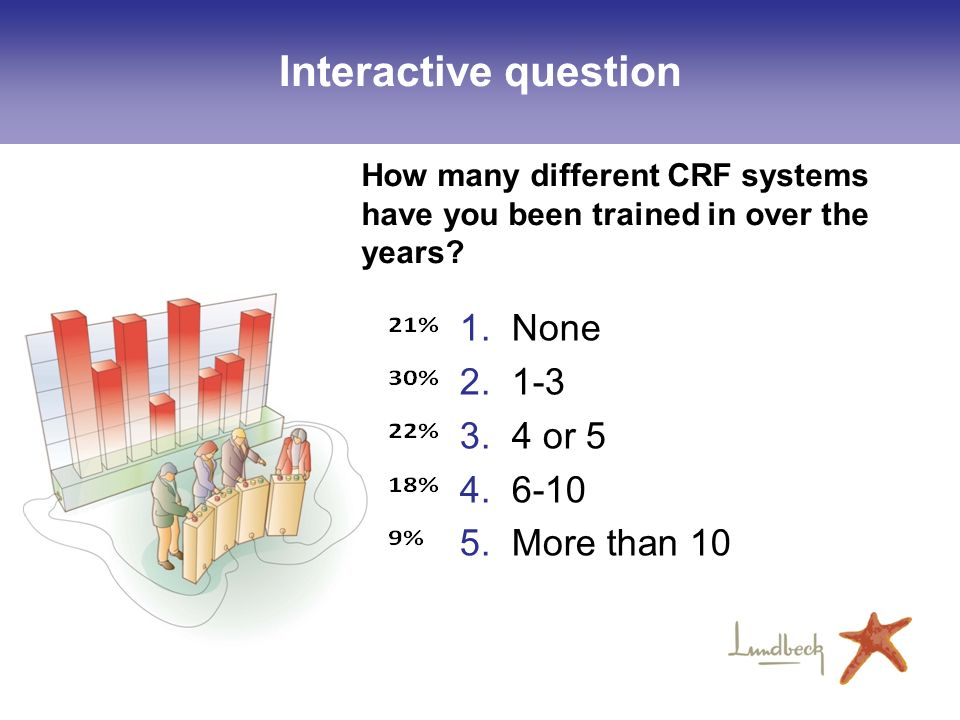 How many different CRF systems have you been trained in over the years.