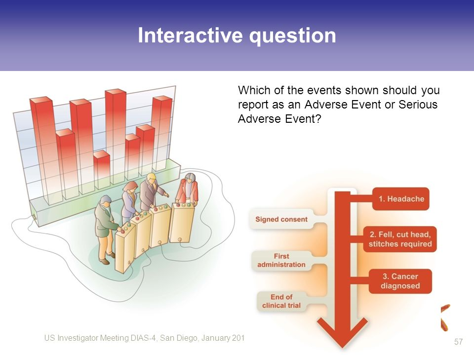 US Investigator Meeting DIAS-4, San Diego, January Interactive question Which of the events shown should you report as an Adverse Event or Serious Adverse Event
