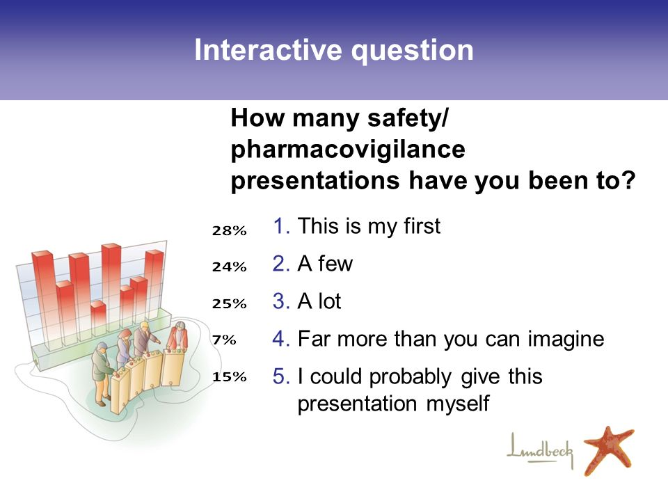 How many safety/ pharmacovigilance presentations have you been to.
