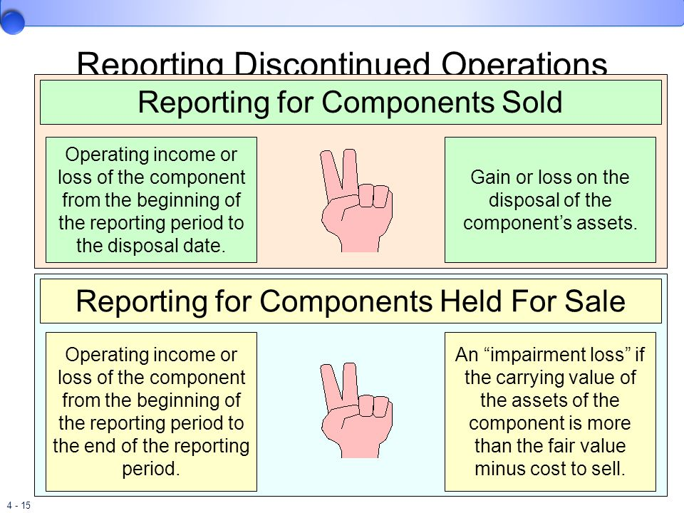 4 - 15 Reporting Discontinued Operations Reporting for Components Sold Operating income or loss of the component from the beginning of the reporting p