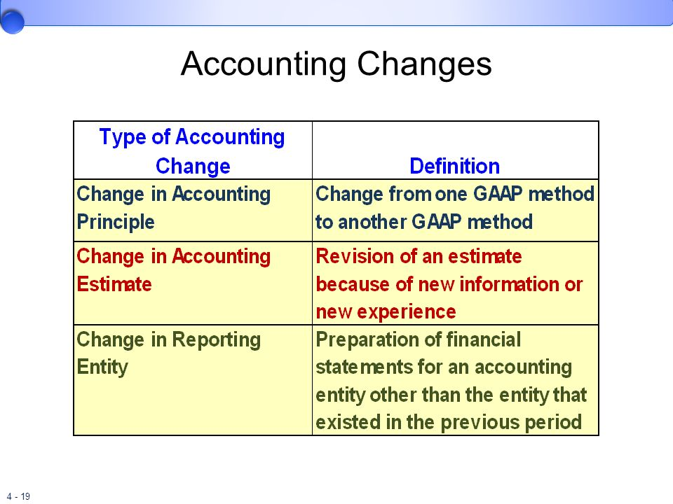 4 - 19 Accounting Changes