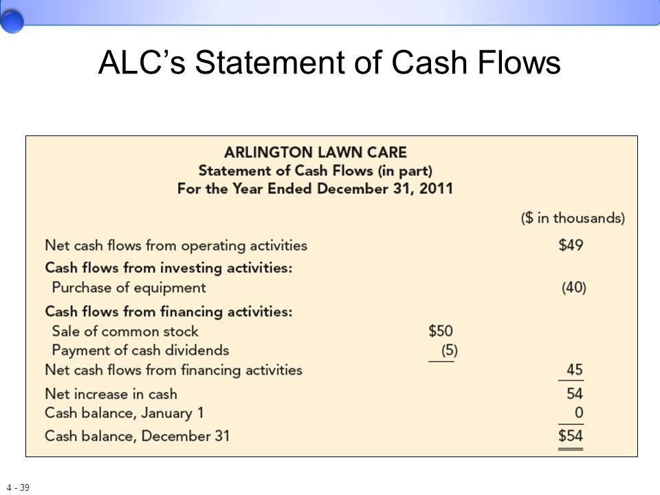 4 - 39 ALCs Statement of Cash Flows