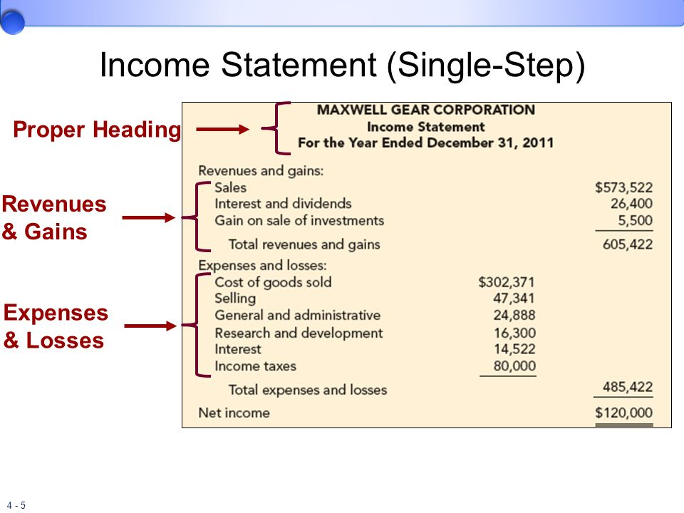 4 - 26 Earnings per Share Disclosure Report EPS data separately for: 1.Income or Loss from Continuing Operations 2.Separately Reported Items a)discontinued operations b)extraordinary Items 3.Net Income or Loss