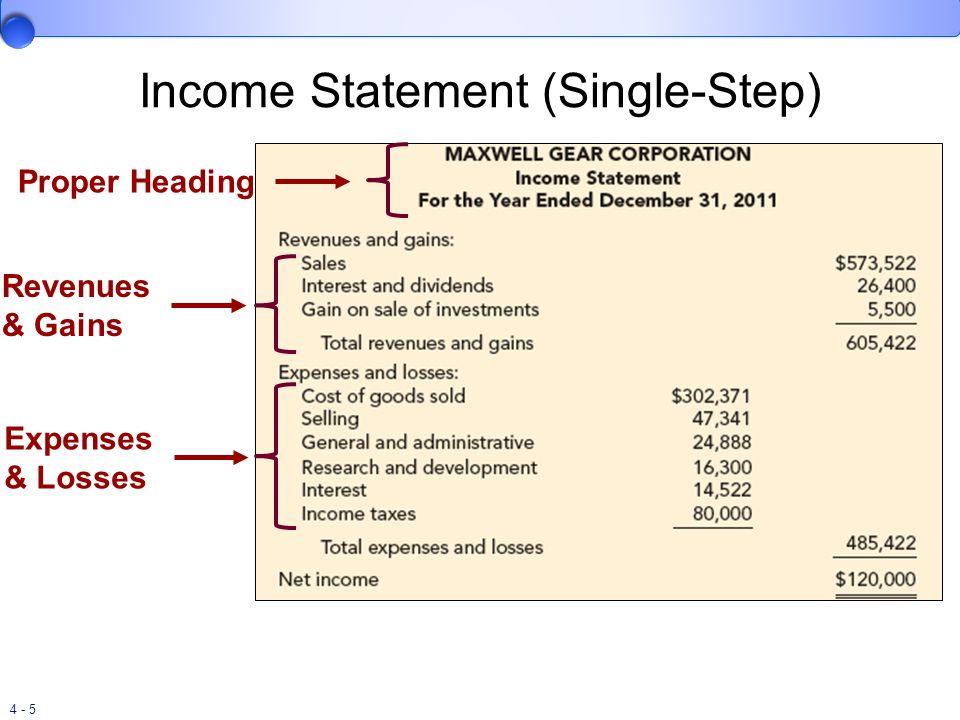 4 - 5 Income Statement (Single-Step) Expenses & Losses Revenues & Gains Proper Heading