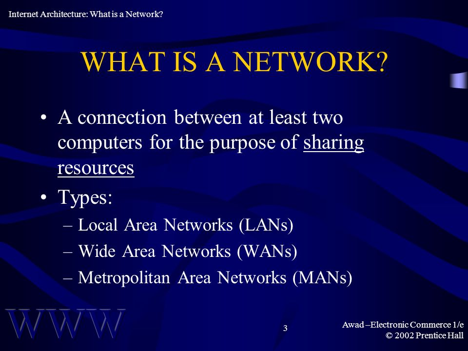 Awad –Electronic Commerce 1/e © 2002 Prentice Hall 3 WHAT IS A NETWORK.