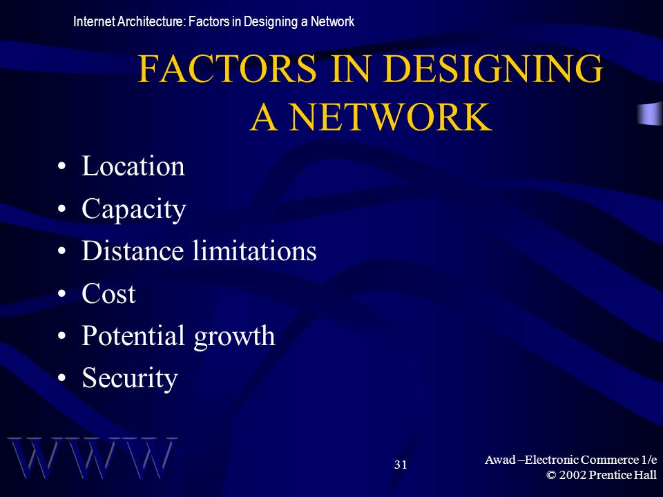 Awad –Electronic Commerce 1/e © 2002 Prentice Hall 31 FACTORS IN DESIGNING A NETWORK Location Capacity Distance limitations Cost Potential growth Security Internet Architecture: Factors in Designing a Network