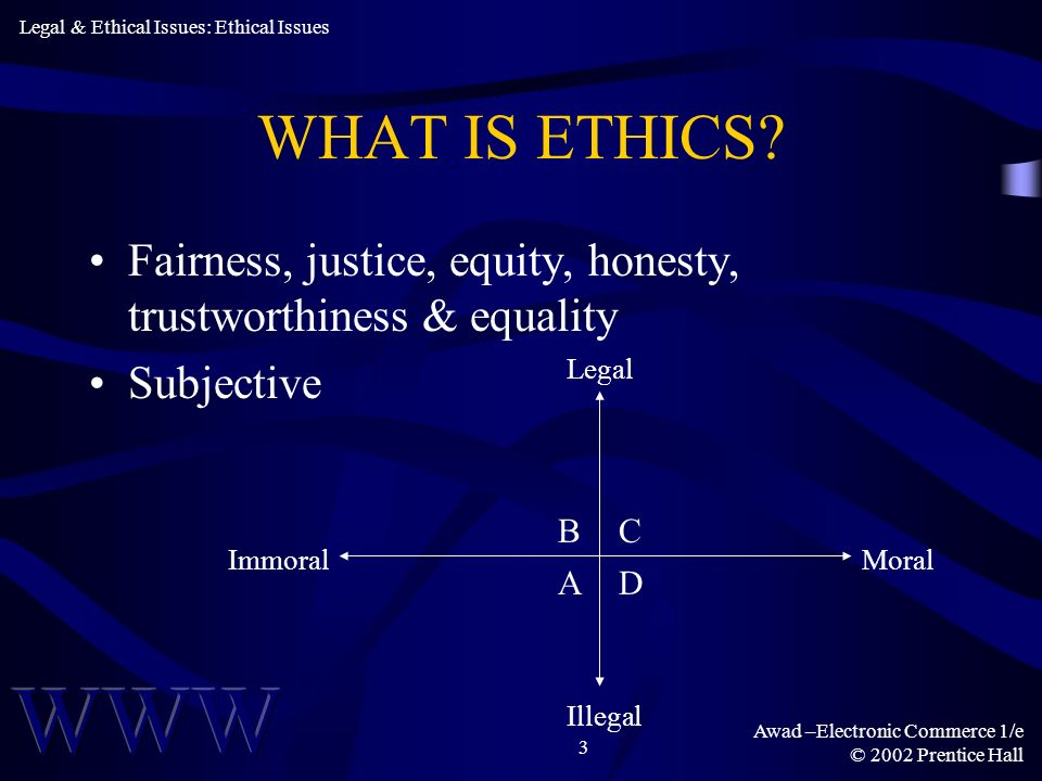 Awad –Electronic Commerce 1/e © 2002 Prentice Hall 3 WHAT IS ETHICS? Legal & Ethical Issues: Ethical Issues Fairness, justice, equity, honesty, trustw